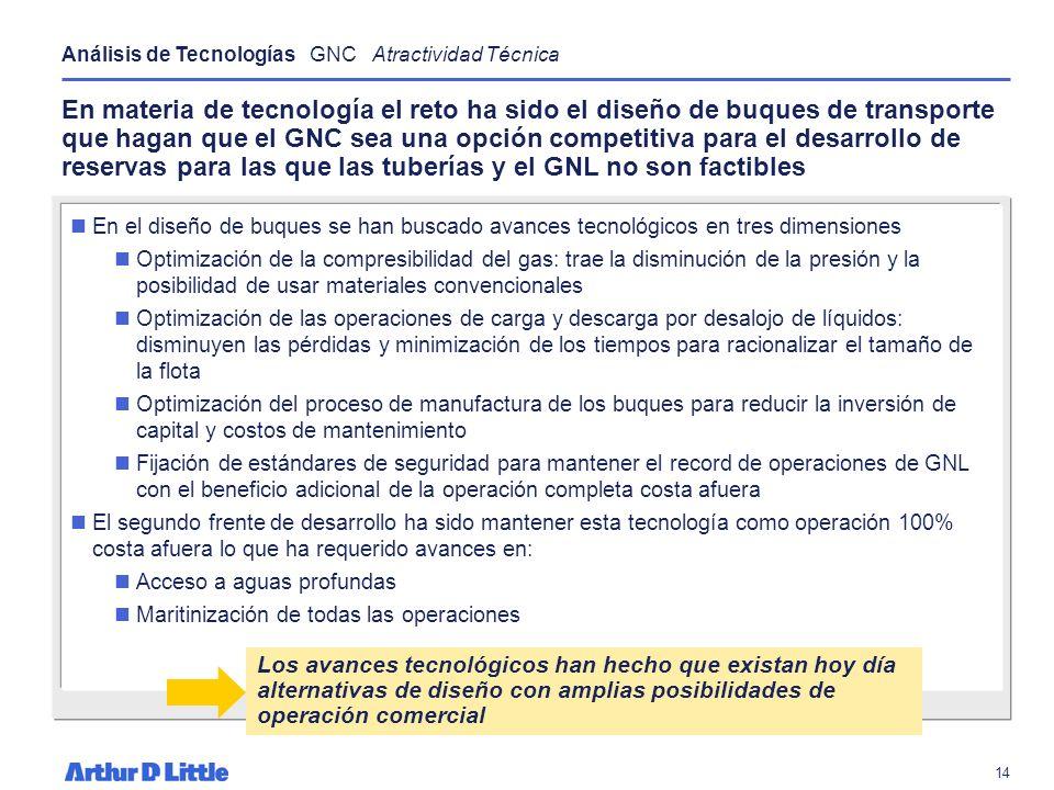 13 El transporte marítimo de gas natural comprimido (GNC) está emergiendo como alternativa atractiva para el desarrollo de reservas aisladas de gas. A