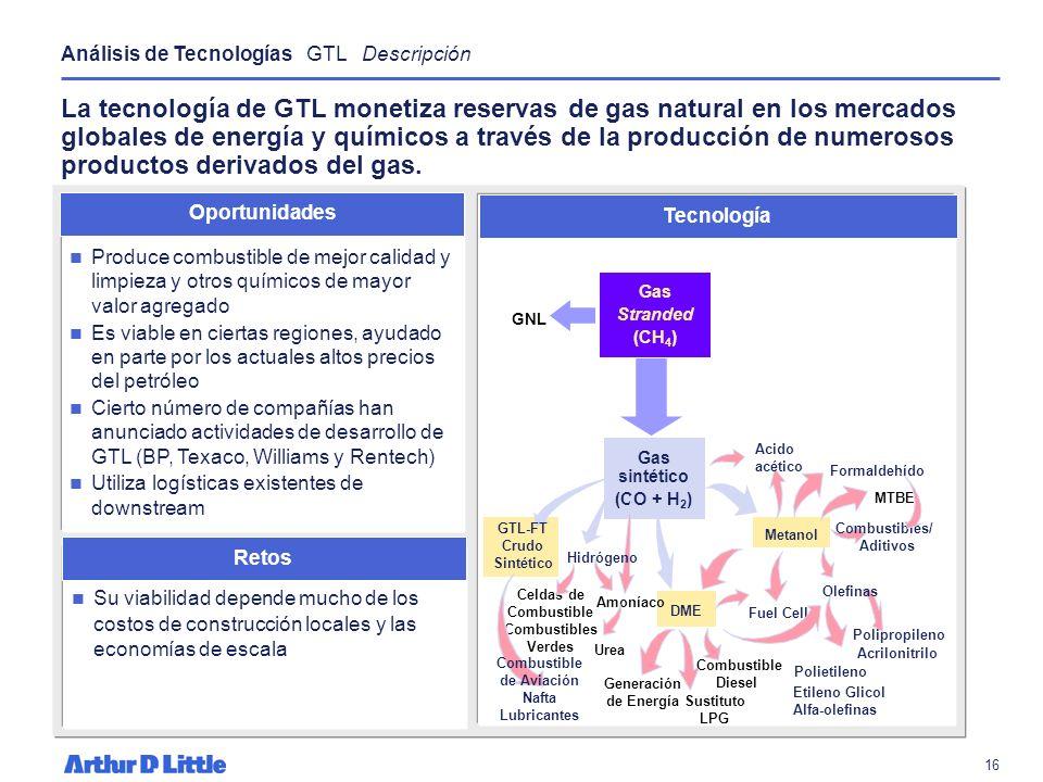 15 La atractividad económica y comercial del GNC en comparación con el GNL es una función directa de la distancia de las reservas al mercado por lo qu