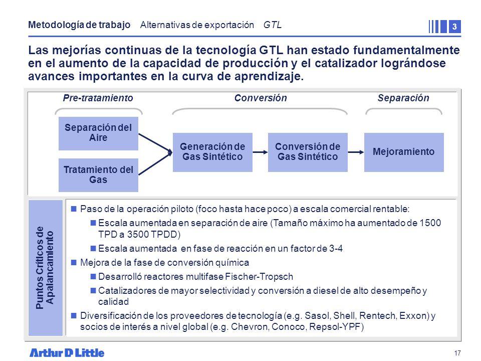 16 La tecnología de GTL monetiza reservas de gas natural en los mercados globales de energía y químicos a través de la producción de numerosos product