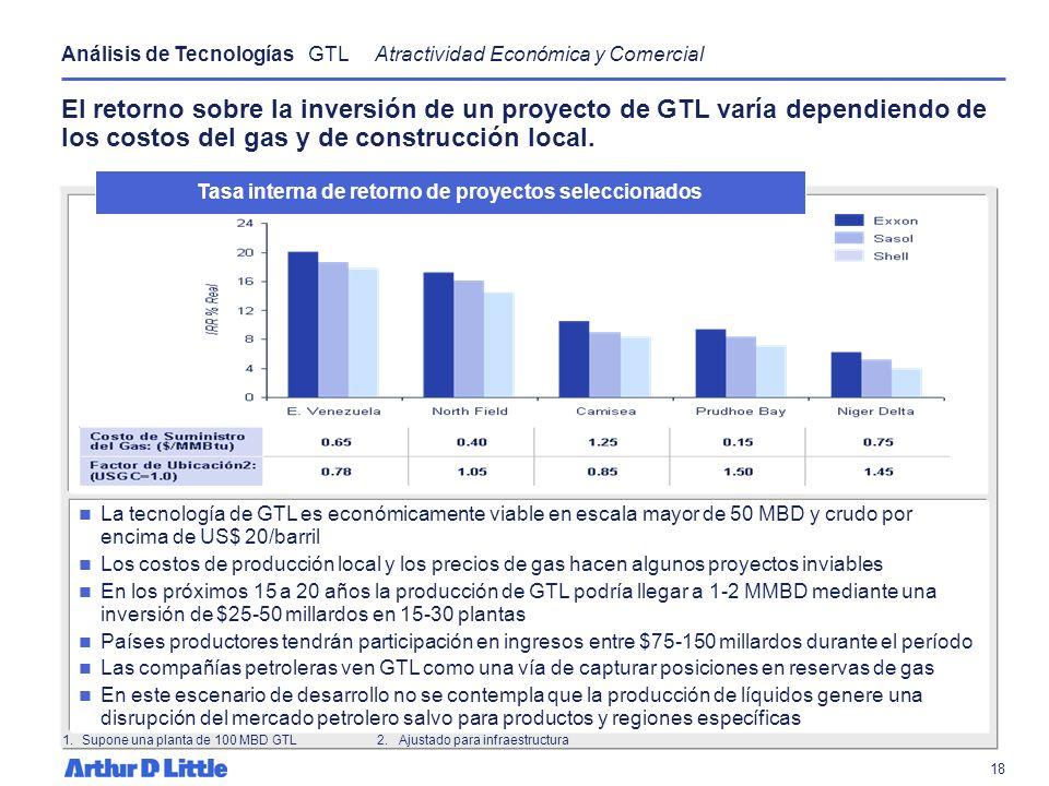 17 Paso de la operación piloto (foco hasta hace poco) a escala comercial rentable: Escala aumentada en separación de aire (Tamaño máximo ha aumentado