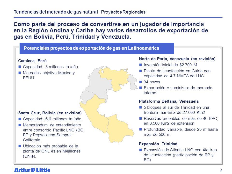3 Latinoamérica cuenta con recursos probados de gas para constituirse en un jugador de importancia como una fuente fundamental de suministro de gas pa
