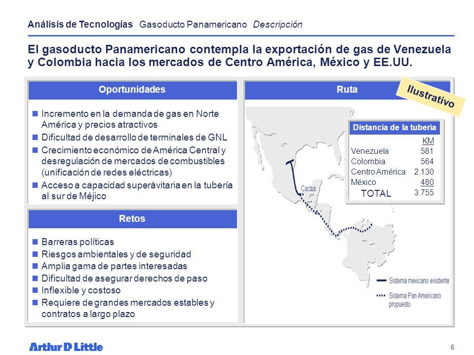 5 Para apuntalar la entrada de los países de la región a los mercados regionales y globales de gas se deberán tomar en cuenta diversas opciones de mon