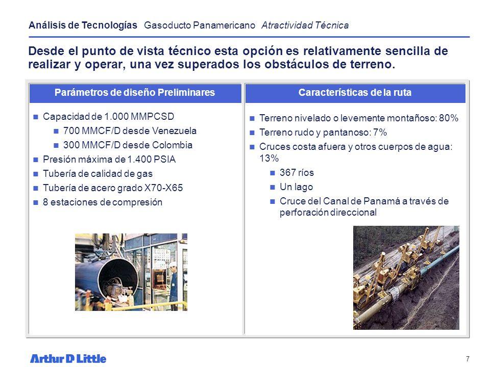 6 El gasoducto Panamericano contempla la exportación de gas de Venezuela y Colombia hacia los mercados de Centro América, México y EE.UU. Análisis de