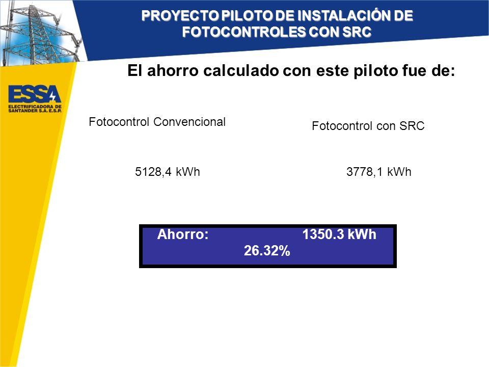 Ahorro:1350.3 kWh 26.32% El ahorro calculado con este piloto fue de: Fotocontrol Convencional Fotocontrol con SRC 3778,1 kWh5128,4 kWh
