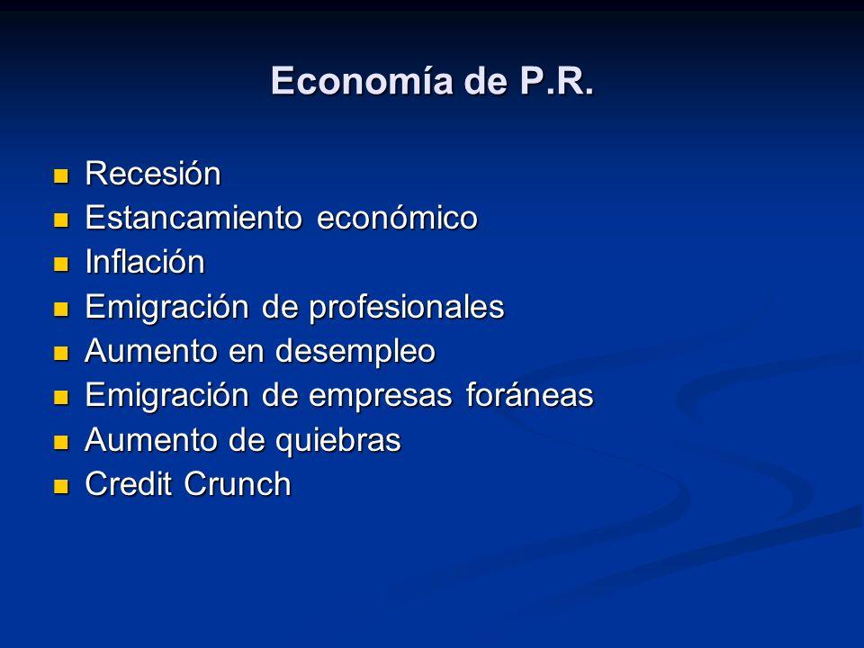 Economía de P.R.