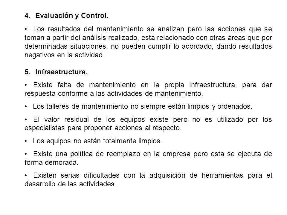 4.Evaluación y Control. Los resultados del mantenimiento se analizan pero las acciones que se toman a partir del análisis realizado, está relacionado