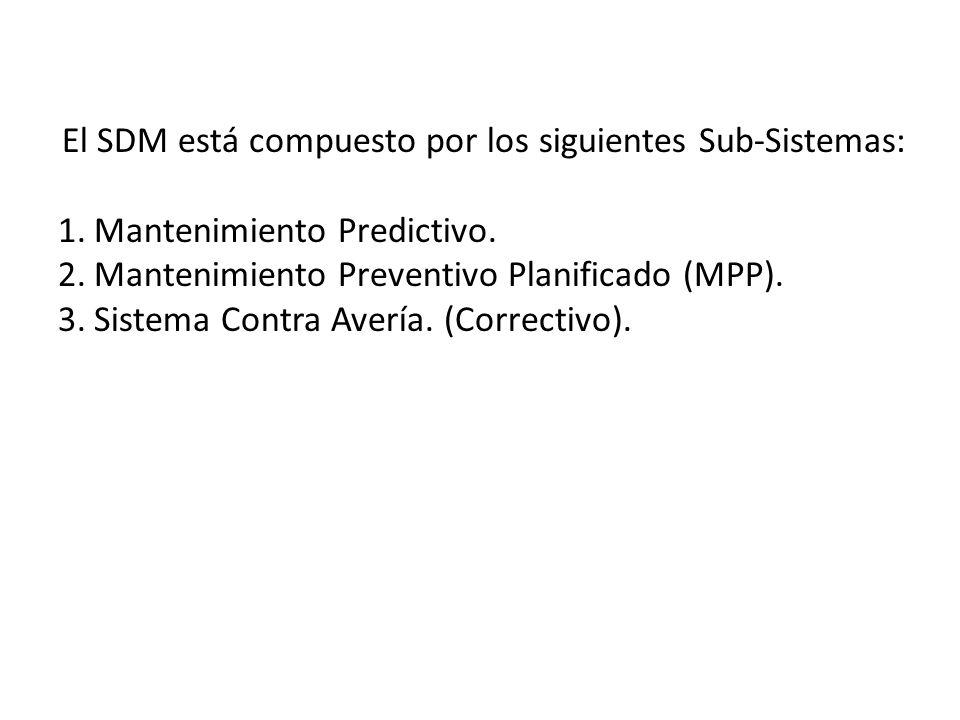 El SDM está compuesto por los siguientes Sub-Sistemas: 1.Mantenimiento Predictivo. 2.Mantenimiento Preventivo Planificado (MPP). 3.Sistema Contra Aver