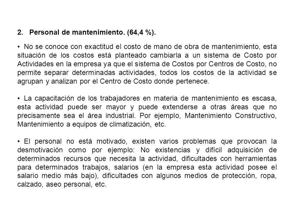 2. Personal de mantenimiento. (64,4 %). No se conoce con exactitud el costo de mano de obra de mantenimiento, esta situación de los costos está plante