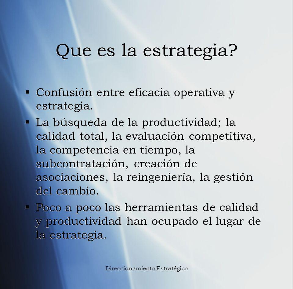 Que es la estrategia? Confusión entre eficacia operativa y estrategia. La búsqueda de la productividad; la calidad total, la evaluación competitiva, l