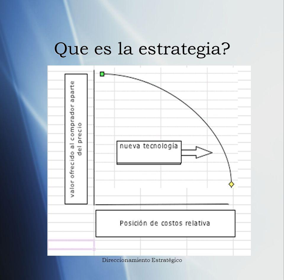 Que es la estrategia? Direccionamiento Estratégico