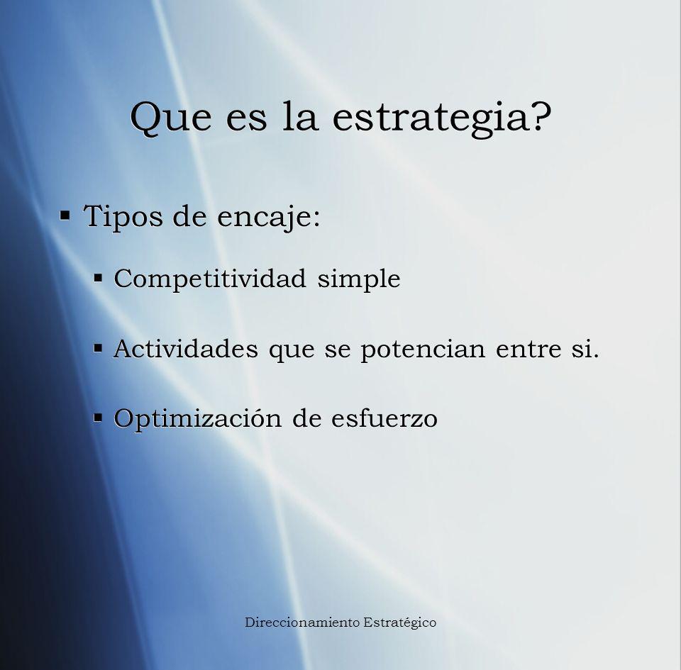Que es la estrategia? Tipos de encaje: Competitividad simple Actividades que se potencian entre si. Optimización de esfuerzo Tipos de encaje: Competit