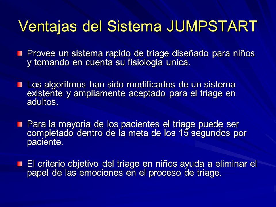 Ventajas del Sistema JUMPSTART Provee un sistema rapido de triage diseñado para niños y tomando en cuenta su fisiologia unica. Los algoritmos han sido