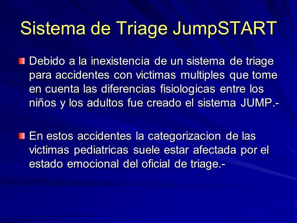 Sistema de Triage JumpSTART Debido a la inexistencia de un sistema de triage para accidentes con victimas multiples que tome en cuenta las diferencias