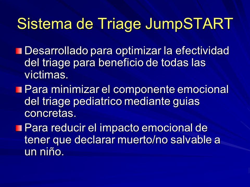 Sistema de Triage JumpSTART Desarrollado para optimizar la efectividad del triage para beneficio de todas las victimas. Para minimizar el componente e