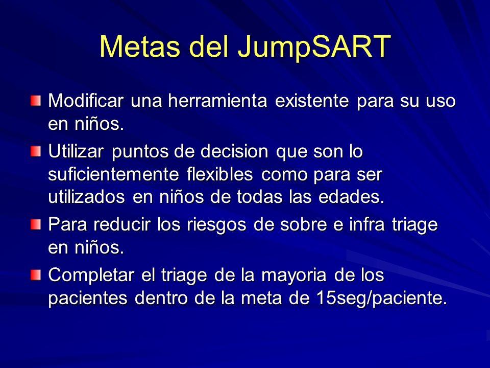 Metas del JumpSART Modificar una herramienta existente para su uso en niños. Utilizar puntos de decision que son lo suficientemente flexibles como par