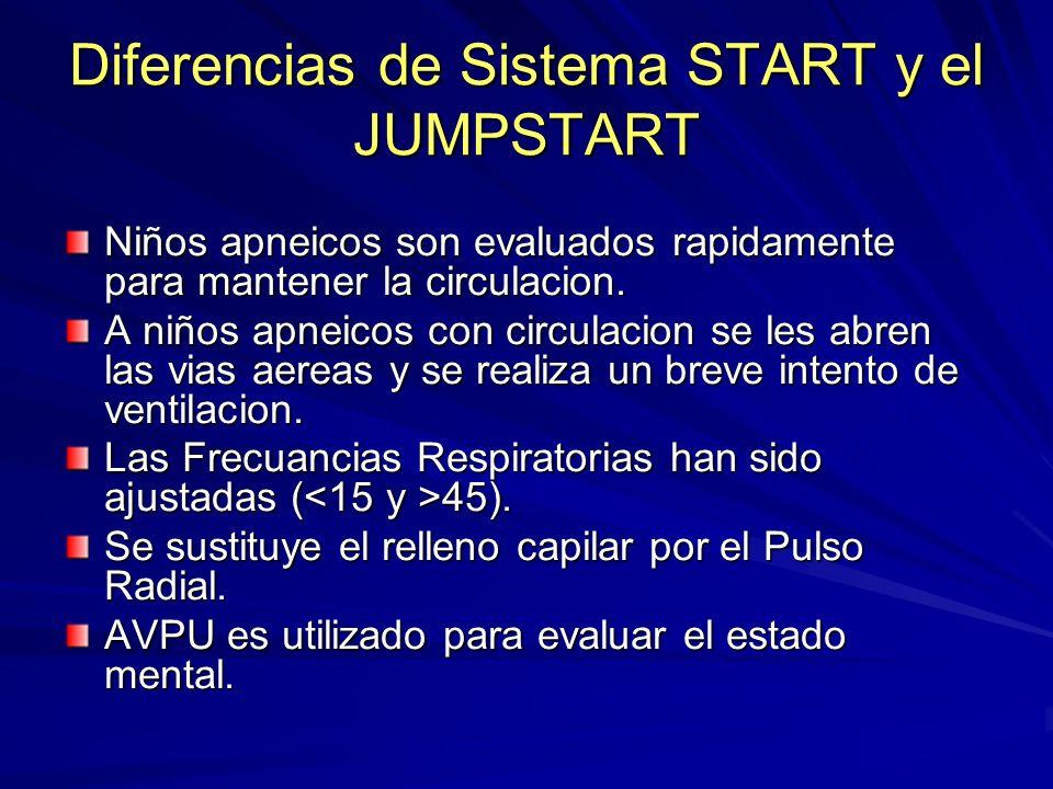 Diferencias de Sistema START y el JUMPSTART Niños apneicos son evaluados rapidamente para mantener la circulacion. A niños apneicos con circulacion se