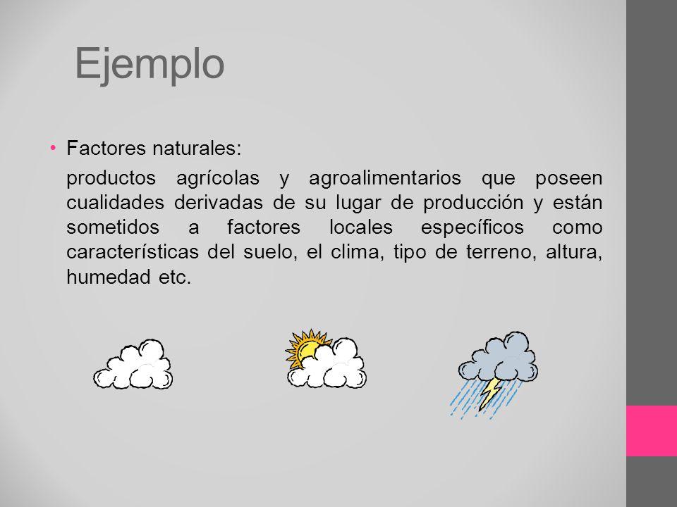 Ejemplo Factores naturales: productos agrícolas y agroalimentarios que poseen cualidades derivadas de su lugar de producción y están sometidos a facto
