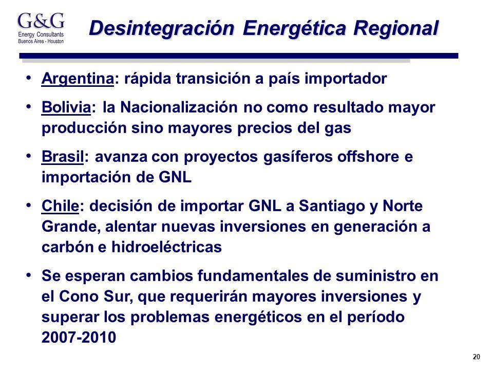 20 Desintegración Energética Regional Argentina: rápida transición a país importador Bolivia: la Nacionalización no como resultado mayor producción si