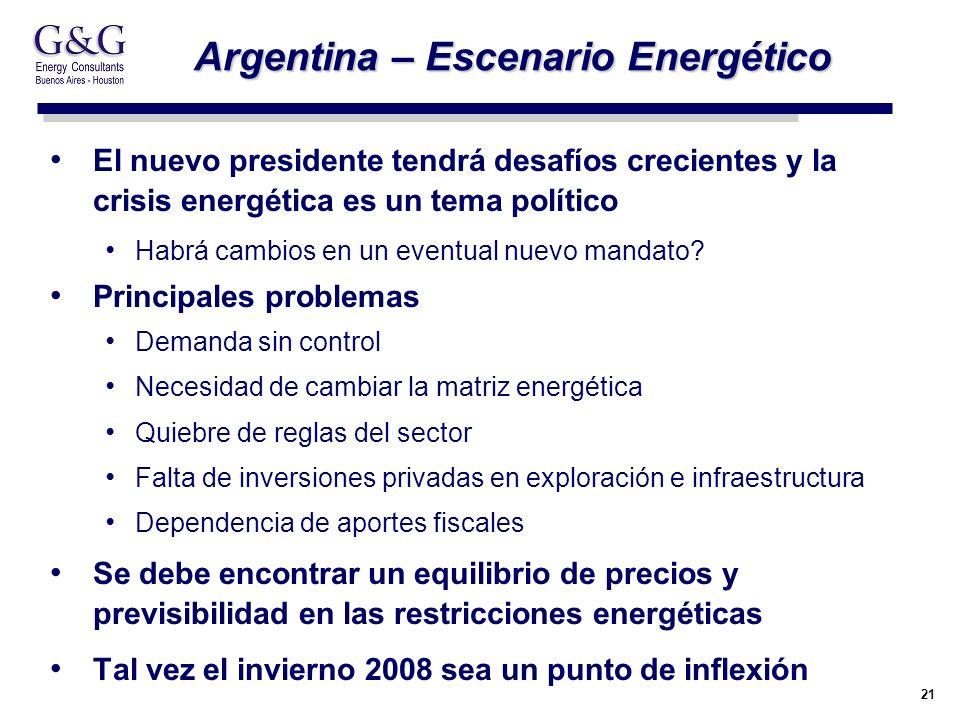 21 Argentina – Escenario Energético El nuevo presidente tendrá desafíos crecientes y la crisis energética es un tema político Habrá cambios en un eventual nuevo mandato.