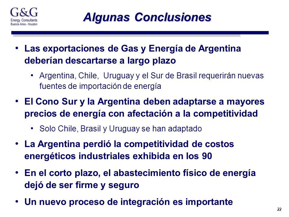 22 Algunas Conclusiones Las exportaciones de Gas y Energía de Argentina deberían descartarse a largo plazo Argentina, Chile, Uruguay y el Sur de Brasi