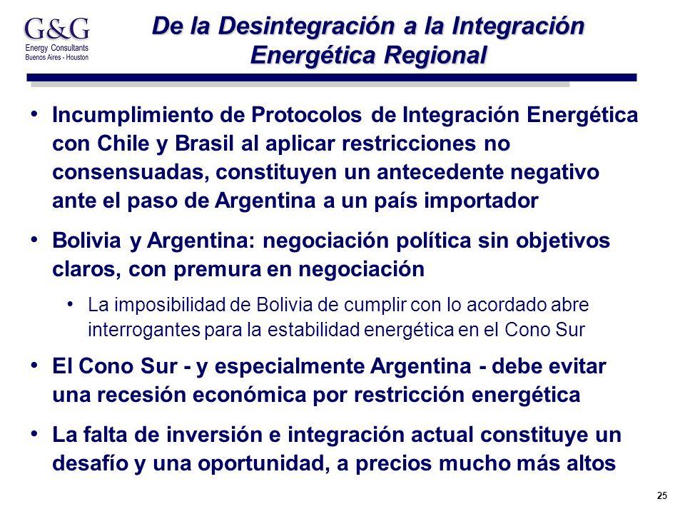 25 De la Desintegración a la Integración Energética Regional Incumplimiento de Protocolos de Integración Energética con Chile y Brasil al aplicar restricciones no consensuadas, constituyen un antecedente negativo ante el paso de Argentina a un país importador Bolivia y Argentina: negociación política sin objetivos claros, con premura en negociación La imposibilidad de Bolivia de cumplir con lo acordado abre interrogantes para la estabilidad energética en el Cono Sur El Cono Sur - y especialmente Argentina - debe evitar una recesión económica por restricción energética La falta de inversión e integración actual constituye un desafío y una oportunidad, a precios mucho más altos