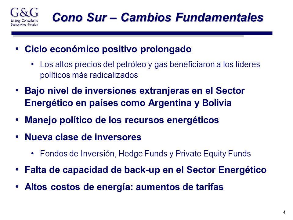 4 Cono Sur – Cambios Fundamentales Ciclo económico positivo prolongado Los altos precios del petróleo y gas beneficiaron a los líderes políticos más r