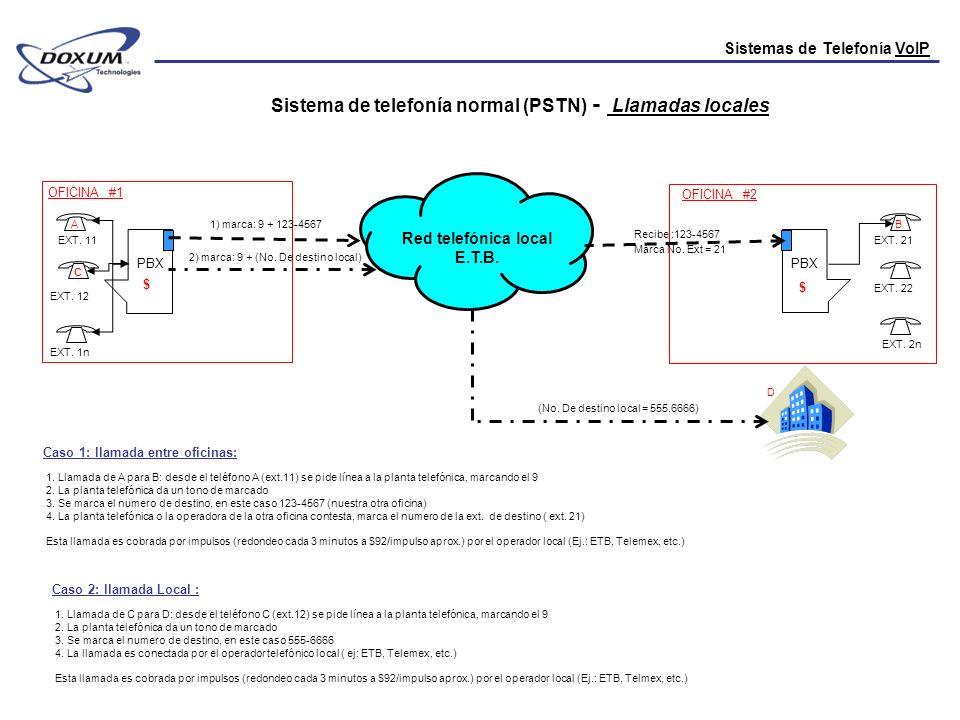 Sistemas de Telefonía VoIP PBX Llamadas locales y entre Oficinas OFICINA #1 EXT.