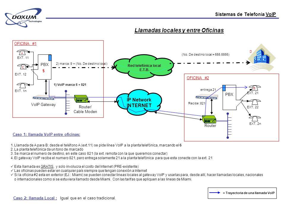 Sistemas de Telefonía VoIP PBX Llamadas Internacionales vía Doxum OFICINA #1 EXT.