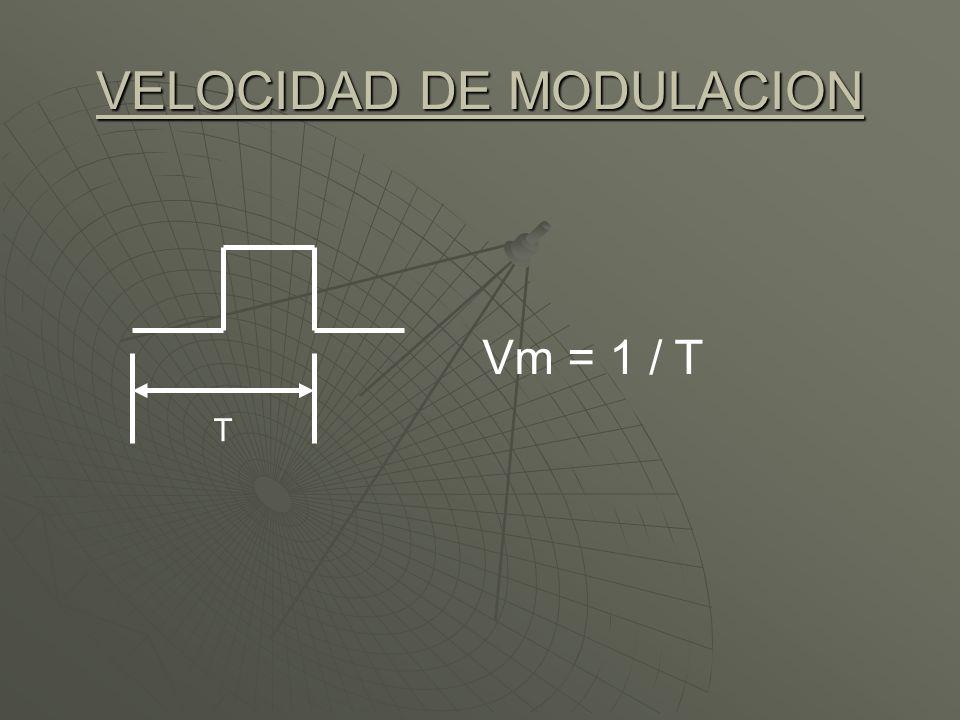 VELOCIDAD DE MODULACION Vm = 1 / T T