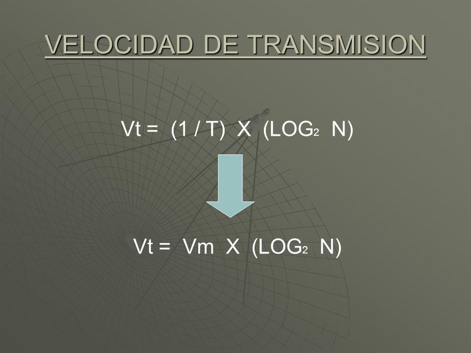 VELOCIDAD DE TRANSMISION Vt = (1 / T) X (LOG 2 N) Vt = Vm X (LOG 2 N)