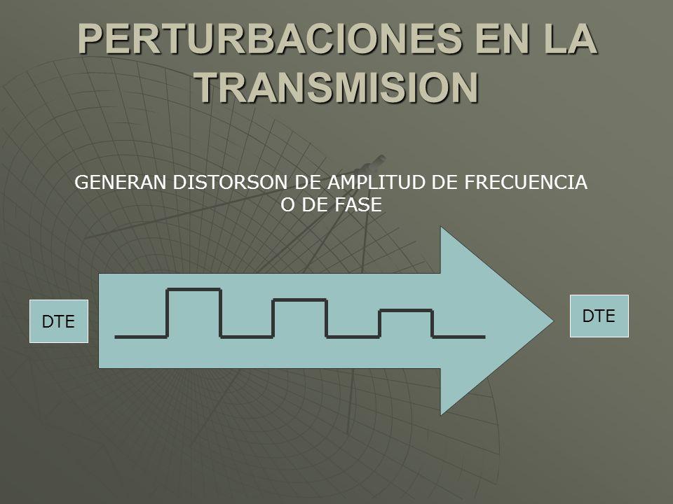 PERTURBACIONES EN LA TRANSMISION GENERAN DISTORSON DE AMPLITUD DE FRECUENCIA O DE FASE DTE