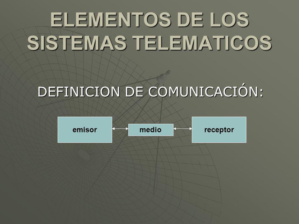 ELEMENTOS DE LOS SISTEMAS TELEMATICOS DEFINICION DE COMUNICACIÓN: emisorreceptor medio