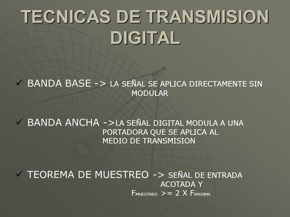 TECNICAS DE TRANSMISION DIGITAL BANDA BASE -> LA SEÑAL SE APLICA DIRECTAMENTE SIN MODULAR BANDA ANCHA -> LA SEÑAL DIGITAL MODULA A UNA PORTADORA QUE S