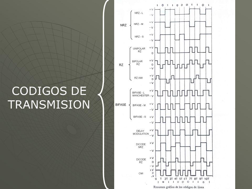 CODIGOS DE TRANSMISION