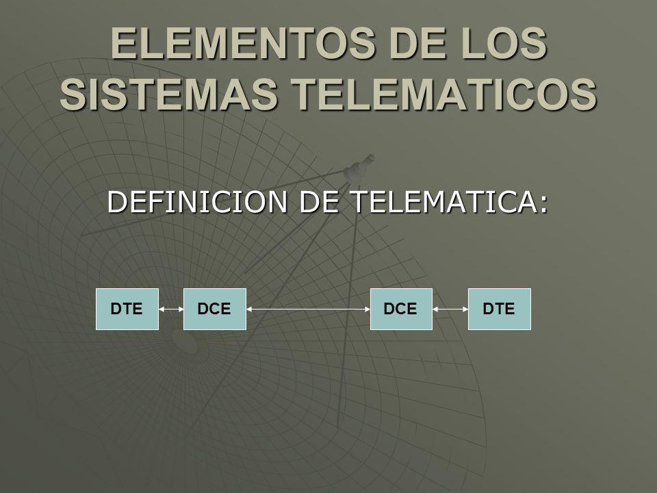 ELEMENTOS DE LOS SISTEMAS TELEMATICOS DEFINICION DE TELEMATICA: DTEDCE DTE