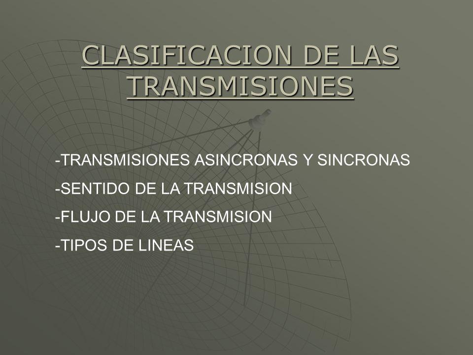 -TRANSMISIONES ASINCRONAS Y SINCRONAS -SENTIDO DE LA TRANSMISION -FLUJO DE LA TRANSMISION -TIPOS DE LINEAS CLASIFICACION DE LAS TRANSMISIONES
