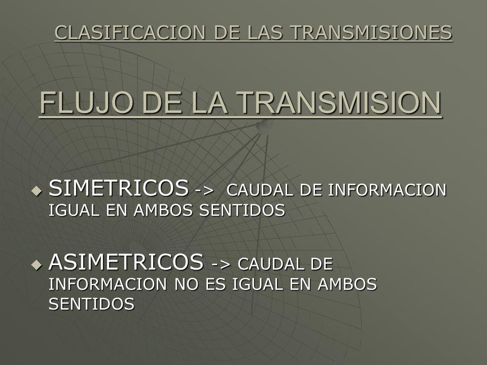 FLUJO DE LA TRANSMISION SIMETRICOS -> CAUDAL DE INFORMACION IGUAL EN AMBOS SENTIDOS SIMETRICOS -> CAUDAL DE INFORMACION IGUAL EN AMBOS SENTIDOS ASIMET