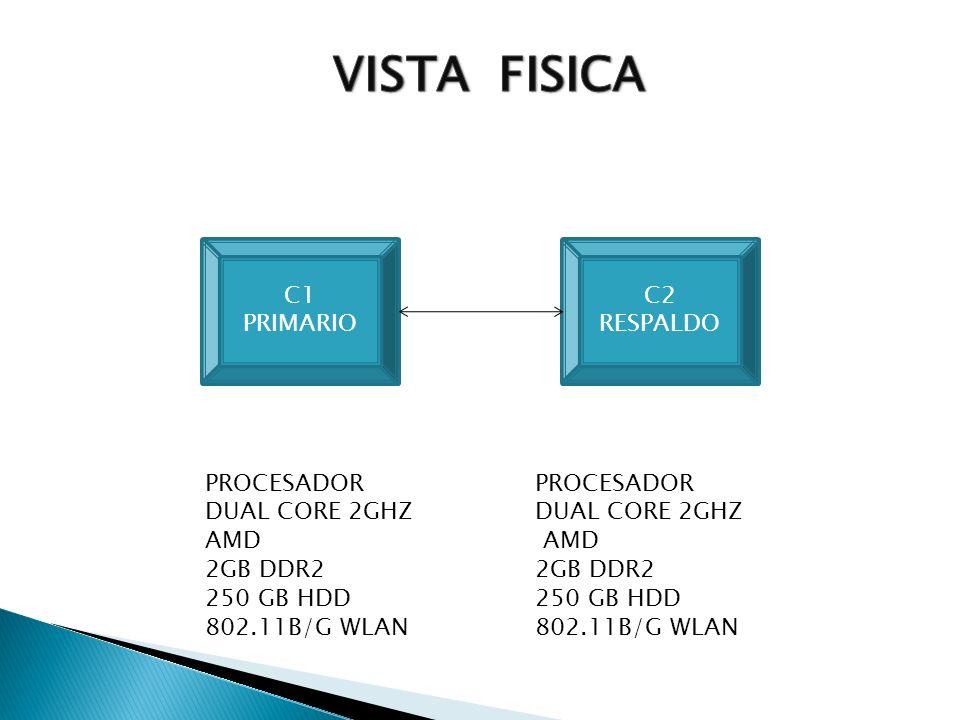 C1 PRIMARIO C2 RESPALDO PROCESADOR DUAL CORE 2GHZ AMD 2GB DDR2 250 GB HDD 802.11B/G WLAN PROCESADOR DUAL CORE 2GHZ AMD 2GB DDR2 250 GB HDD 802.11B/G W