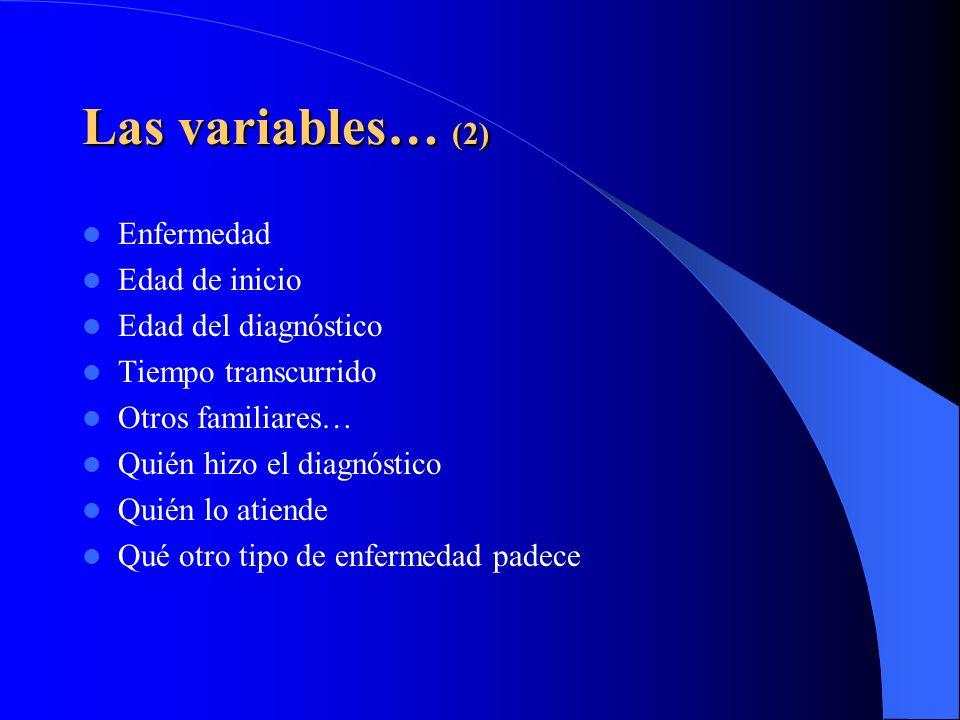 Las variables… (2) Enfermedad Edad de inicio Edad del diagnóstico Tiempo transcurrido Otros familiares… Quién hizo el diagnóstico Quién lo atiende Qué otro tipo de enfermedad padece
