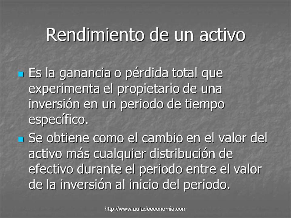 http://www.auladeeconomia.com Tasa de rendimiento de un activo Donde: Donde: k t = Tasa de rendimiento esperada k t = Tasa de rendimiento esperada P t = Precio del activo en el momento t P t = Precio del activo en el momento t P t-1 = Precio del activo en el momento t-1 P t-1 = Precio del activo en el momento t-1 C t = Flujo de efectivo de la inversión en el periodo C t = Flujo de efectivo de la inversión en el periodo