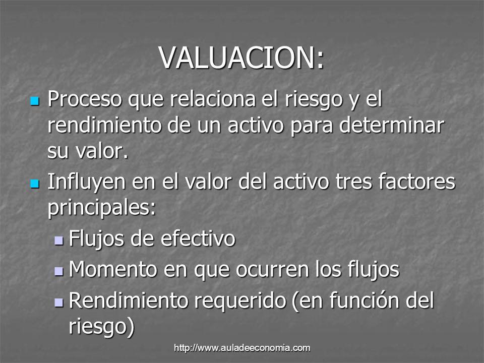 http://www.auladeeconomia.com VALUACION Y RIESGO DE BONOS Los bonos representan valores de deuda a plazo emitidos por el gobierno u otra entidad publica o privada.
