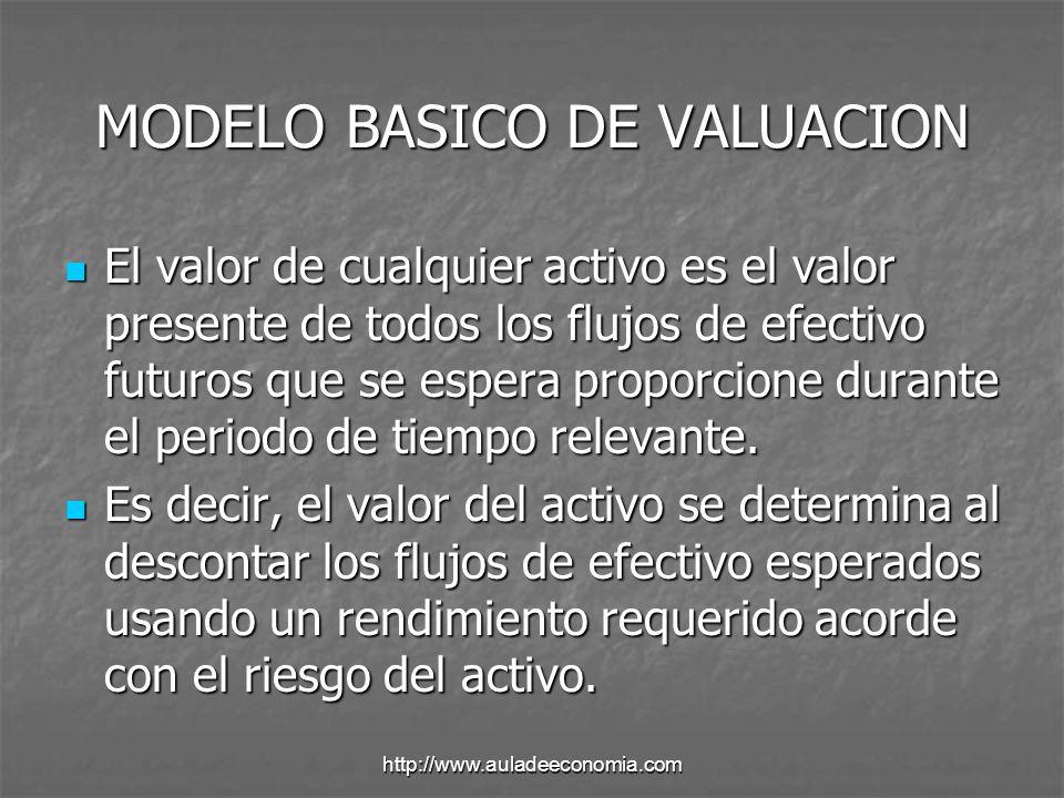 http://www.auladeeconomia.com Modelo básico para valuación de acciones El valor de una acción de un conjunto de acciones comunes es igual al valor presente de todos los beneficios futuros (dividendos) que se espera proporcione.