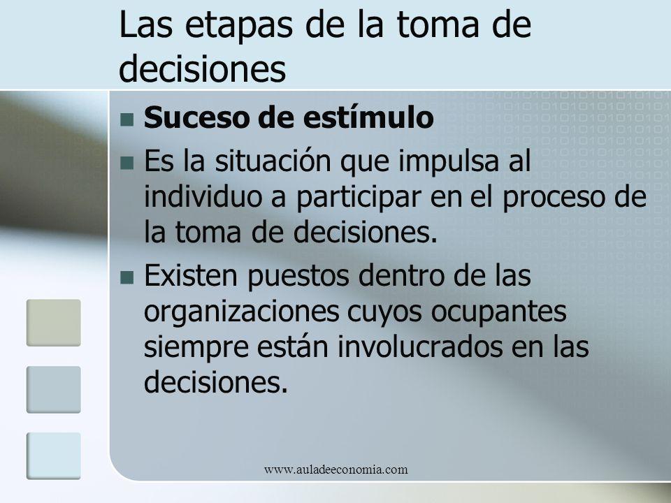 www.auladeeconomia.com Las etapas de la toma de decisiones Suceso de estímulo Es la situación que impulsa al individuo a participar en el proceso de l