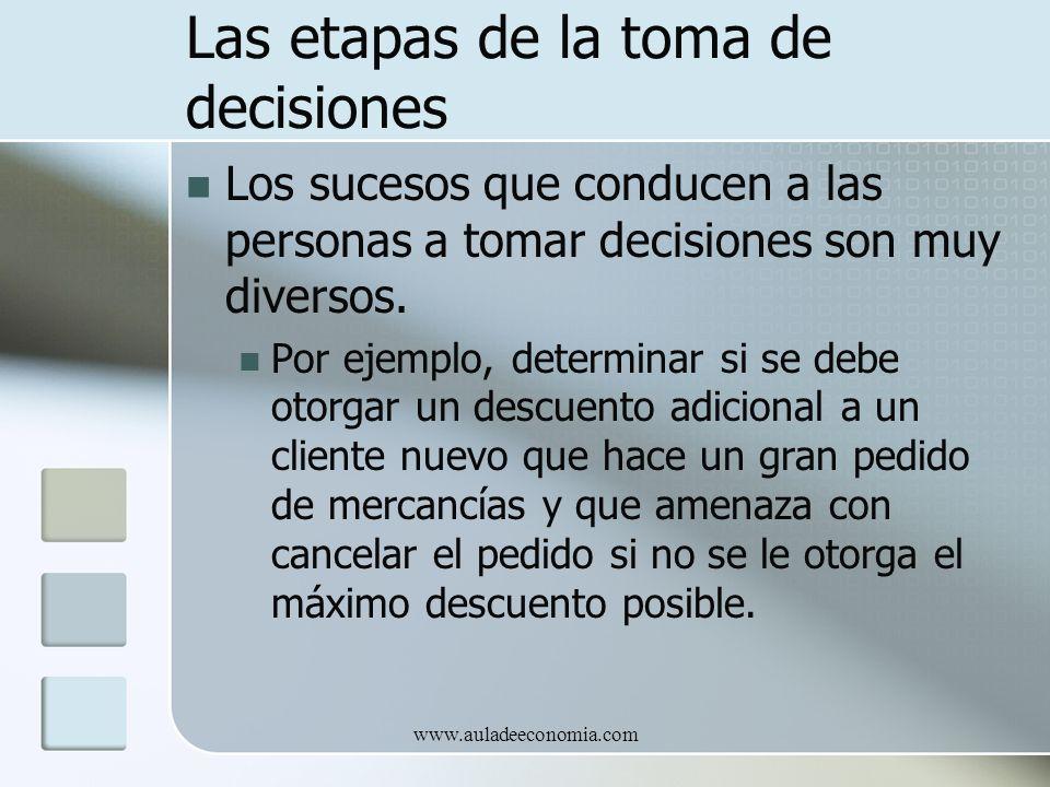 www.auladeeconomia.com Las etapas de la toma de decisiones Los sucesos que conducen a las personas a tomar decisiones son muy diversos. Por ejemplo, d