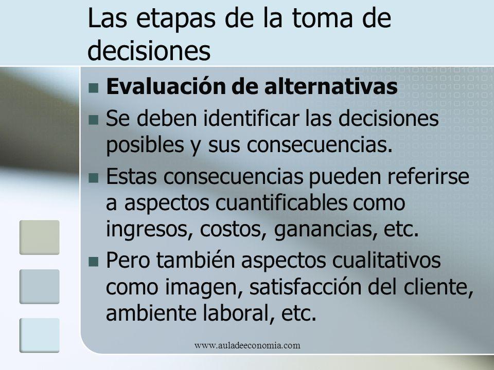 www.auladeeconomia.com Las etapas de la toma de decisiones Evaluación de alternativas Se deben identificar las decisiones posibles y sus consecuencias