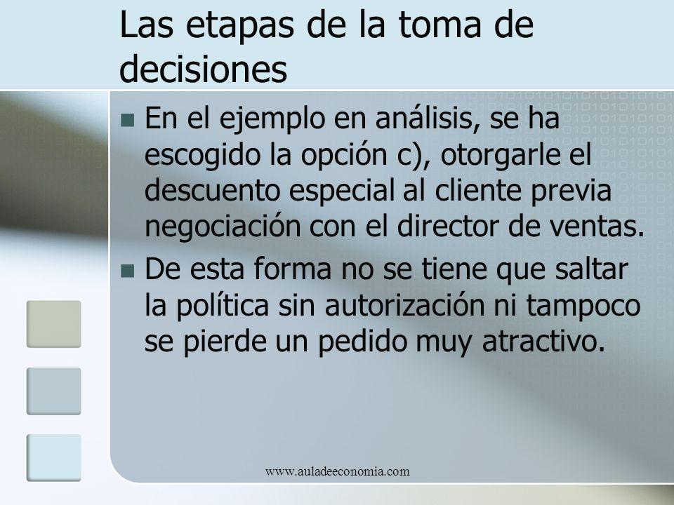 www.auladeeconomia.com Las etapas de la toma de decisiones En el ejemplo en análisis, se ha escogido la opción c), otorgarle el descuento especial al