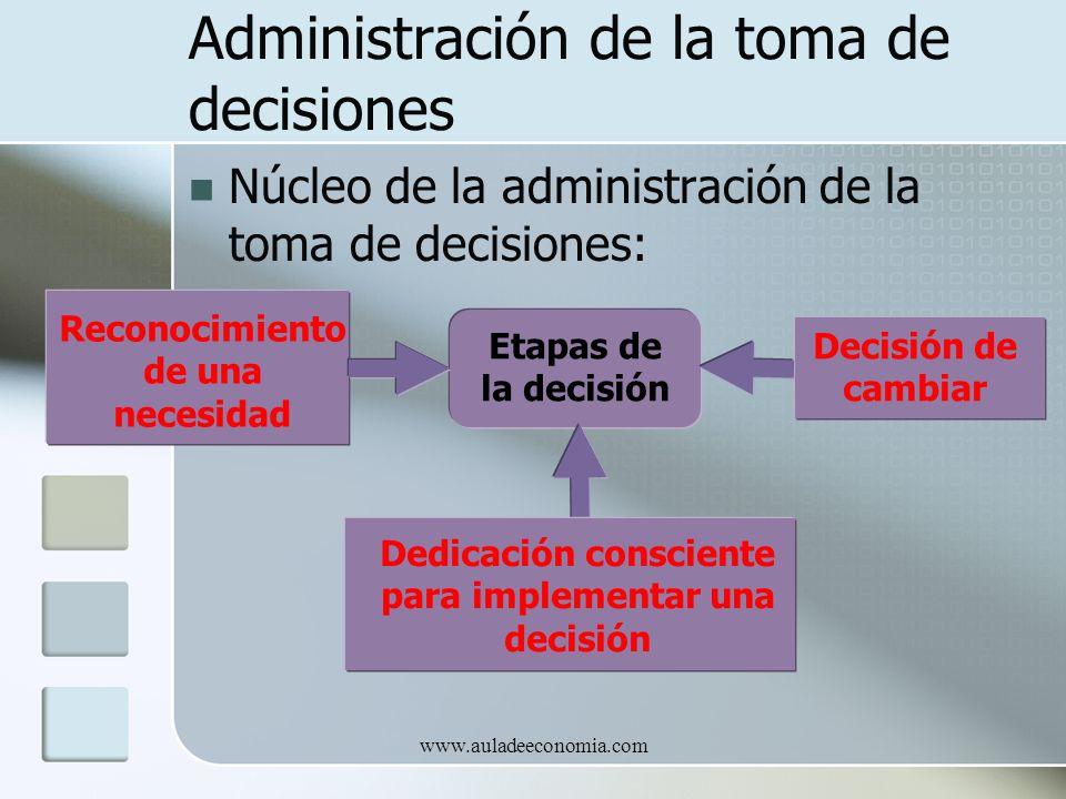 www.auladeeconomia.com Administración de la toma de decisiones Núcleo de la administración de la toma de decisiones: Reconocimiento de una necesidad E