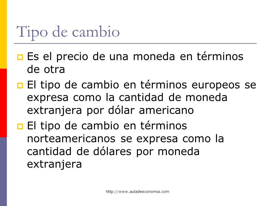 http://www.auladeeconomia.com Tipo de cambio Es el precio de una moneda en términos de otra El tipo de cambio en términos europeos se expresa como la