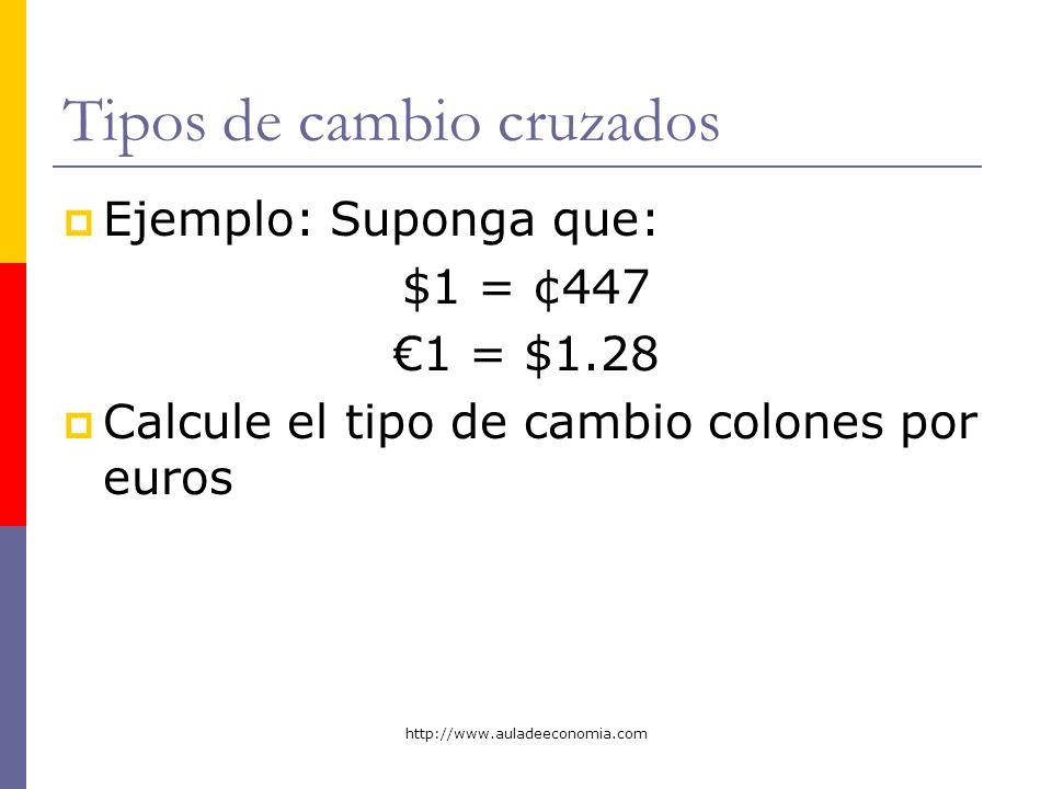 http://www.auladeeconomia.com Tipos de cambio cruzados Ejemplo: Suponga que: $1 = ¢447 1 = $1.28 Calcule el tipo de cambio colones por euros