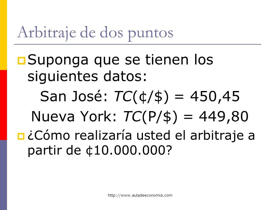 http://www.auladeeconomia.com Arbitraje de dos puntos Suponga que se tienen los siguientes datos: San José: TC(¢/$) = 450,45 Nueva York: TC(P/$) = 449